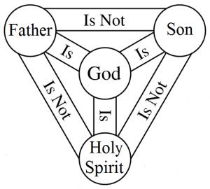 Trinity Shield